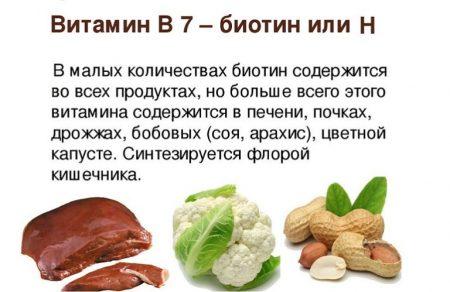 биотин продукты