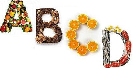 zachem-nuzhny-vitaminy