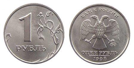 прогноз рубля