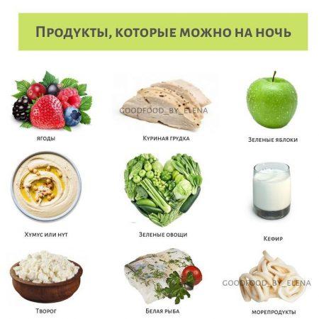 продукты которые можно есть перед сном